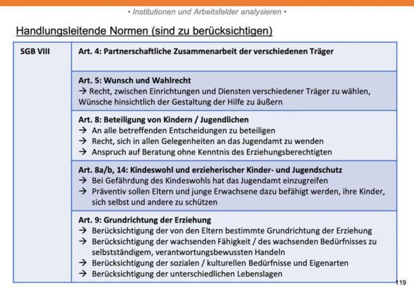 Lernkarten für die Erzieher Prüfung Ausbildung Beispiel 6